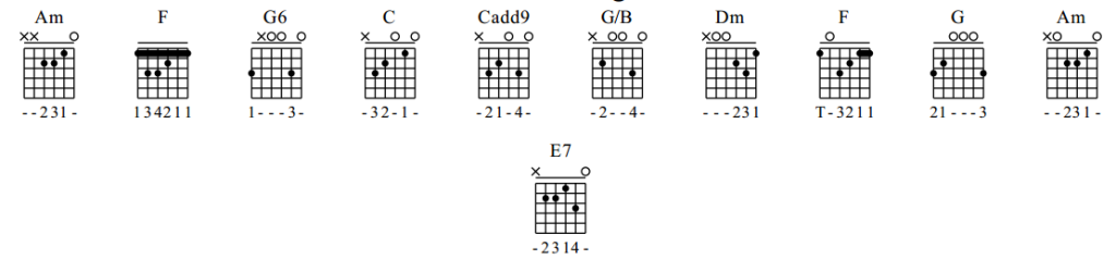 Wild Heart The Vamp Guitar Chords