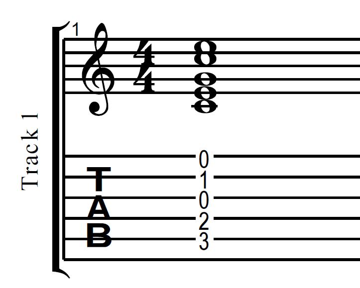 C Sus Chord Guitar