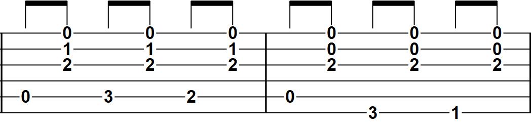 Advanced Version Malaguen Guitar Tutorial.