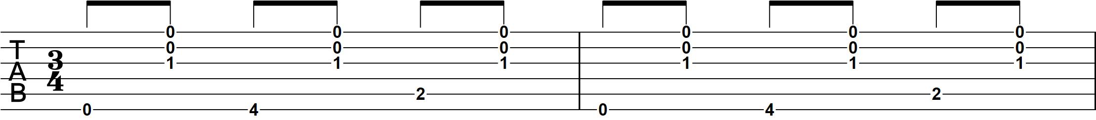 Advanced Version Malaguen Guitar Tutorial