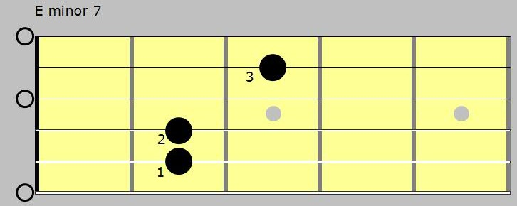 What\'s New – Page 2 – Marco Cirillo London Guitar Lesson Electric ...